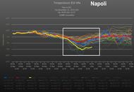 Meteo Napoli: severo calo temperatura per fine mese, poi cambia ancora